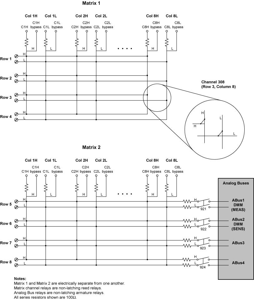agilent 34933a module summary 34980a documentation rh documentation help Badlands Wiring-Diagram NuTone Doorbell Wiring