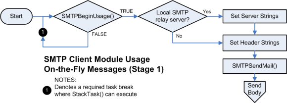 SMTP Client Long Message Example - Microchip TCP/IP Stack