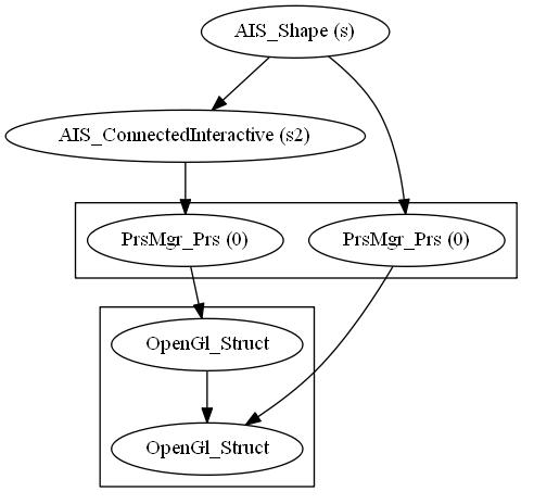 Open CASCADE Technology: Visualization - OpenCascade