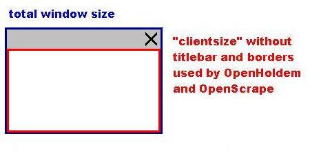 figure images/OH_clientsize.png